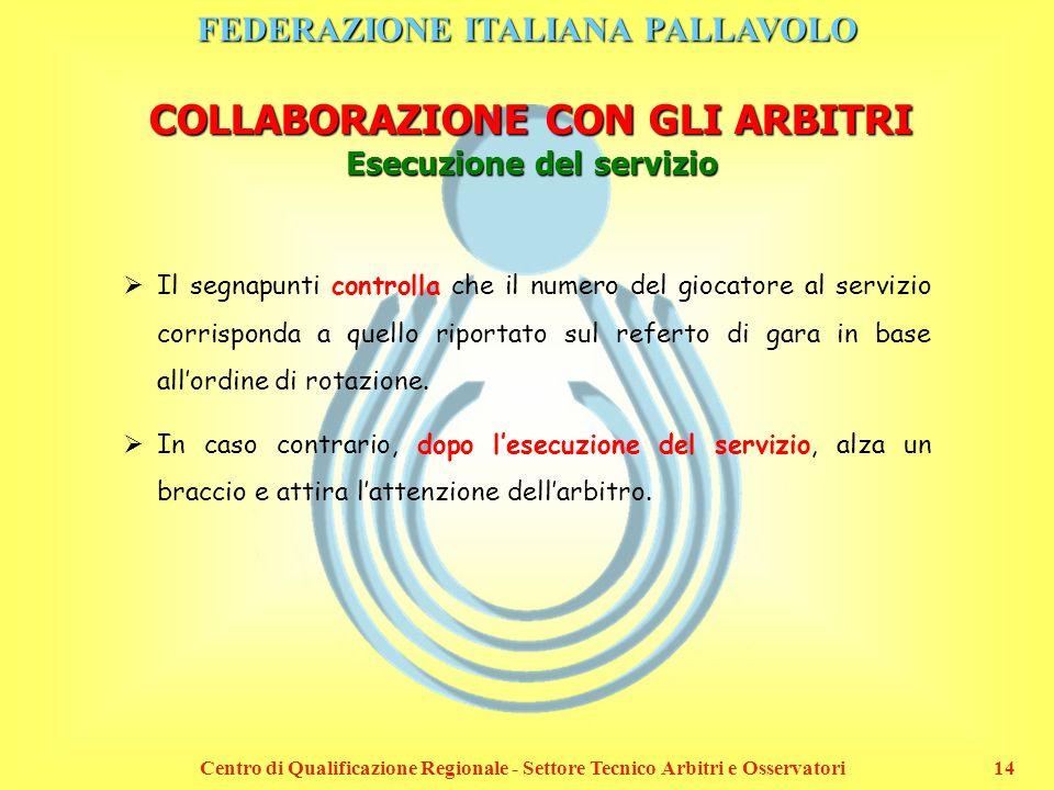 FEDERAZIONE ITALIANA PALLAVOLO Centro di Qualificazione Regionale - Settore Tecnico Arbitri e Osservatori14 COLLABORAZIONE CON GLI ARBITRI Esecuzione