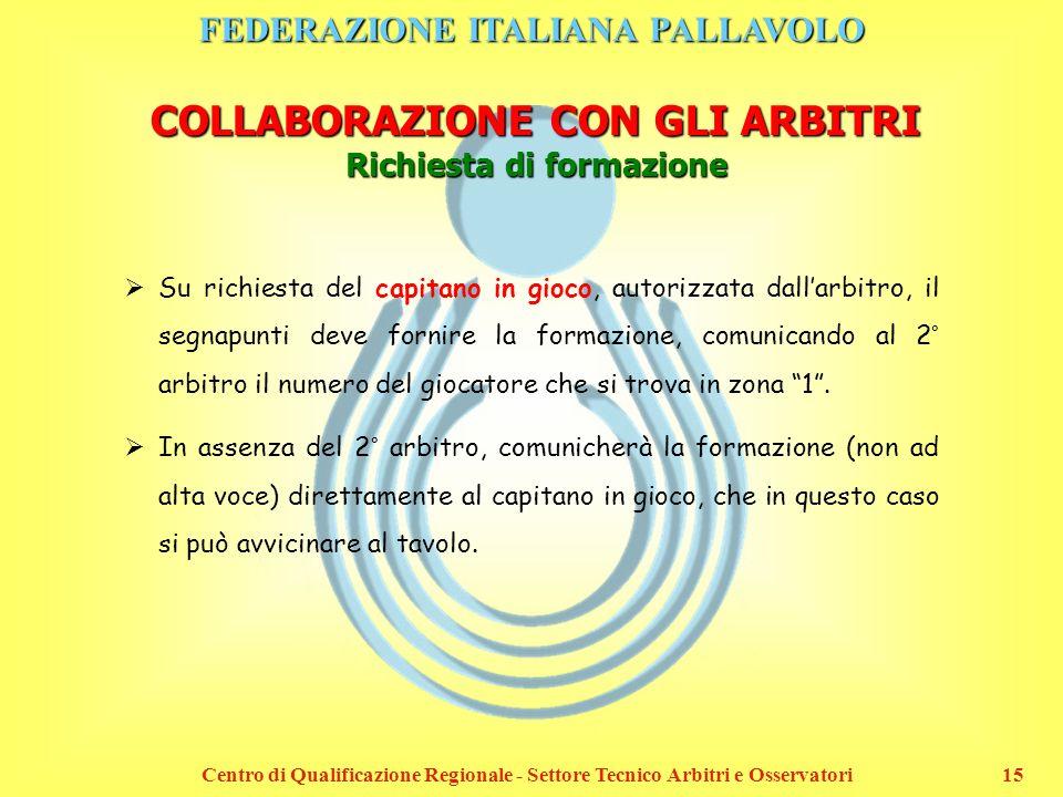FEDERAZIONE ITALIANA PALLAVOLO Centro di Qualificazione Regionale - Settore Tecnico Arbitri e Osservatori15 COLLABORAZIONE CON GLI ARBITRI Richiesta d