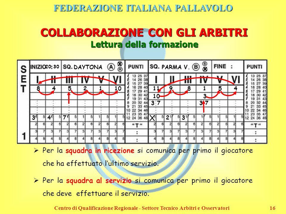 FEDERAZIONE ITALIANA PALLAVOLO Centro di Qualificazione Regionale - Settore Tecnico Arbitri e Osservatori16 COLLABORAZIONE CON GLI ARBITRI Lettura del