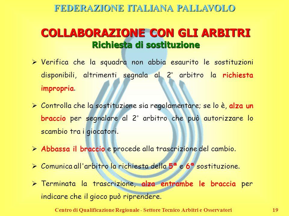 FEDERAZIONE ITALIANA PALLAVOLO Centro di Qualificazione Regionale - Settore Tecnico Arbitri e Osservatori19 COLLABORAZIONE CON GLI ARBITRI Richiesta d