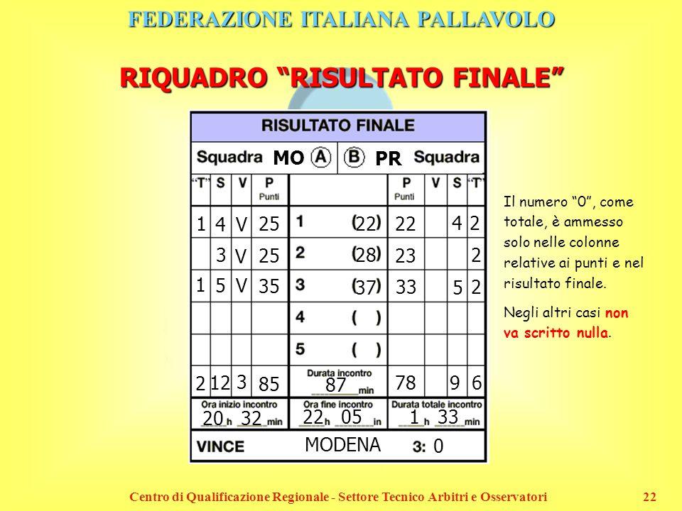 FEDERAZIONE ITALIANA PALLAVOLO Centro di Qualificazione Regionale - Settore Tecnico Arbitri e Osservatori22 RIQUADRO RISULTATO FINALE 1 1 5 3 4 V V V