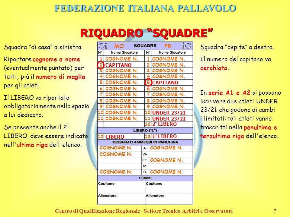 FEDERAZIONE ITALIANA PALLAVOLO Centro di Qualificazione Regionale - Settore Tecnico Arbitri e Osservatori7 RIQUADRO SQUADRE MOPR COGNOME N. Squadra di