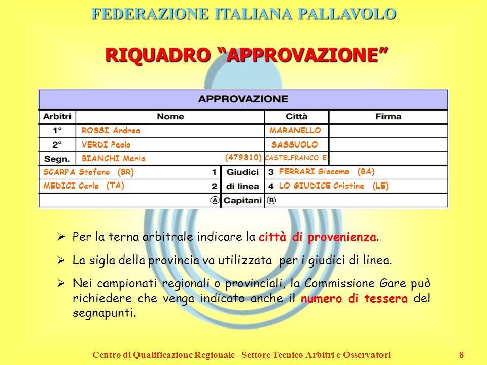 FEDERAZIONE ITALIANA PALLAVOLO Centro di Qualificazione Regionale - Settore Tecnico Arbitri e Osservatori8 RIQUADRO APPROVAZIONE ROSSI Andrea VERDI Pa