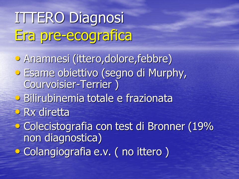 ITTERO Diagnosi Era pre-ecografica Anamnesi (ittero,dolore,febbre) Anamnesi (ittero,dolore,febbre) Esame obiettivo (segno di Murphy, Courvoisier-Terri