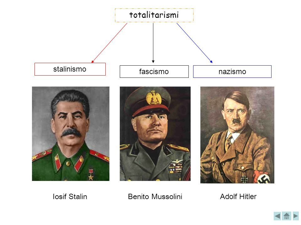 totalitarismi stalinismo fascismonazismo Iosif StalinBenito Mussolini Adolf Hitler