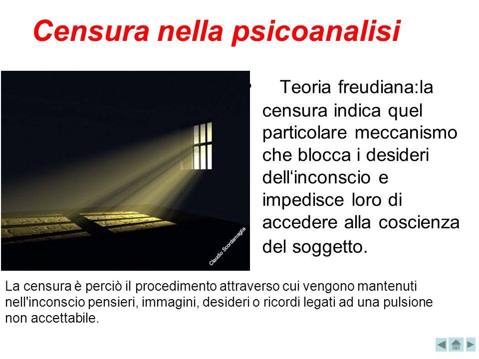 Censura nella psicoanalisi Teoria freudiana:la censura indica quel particolare meccanismo che blocca i desideri dellinconscio e impedisce loro di acce
