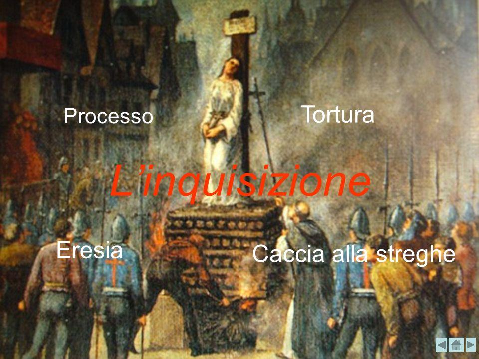 Linquisizione Tortura Processo Eresia Caccia alla streghe