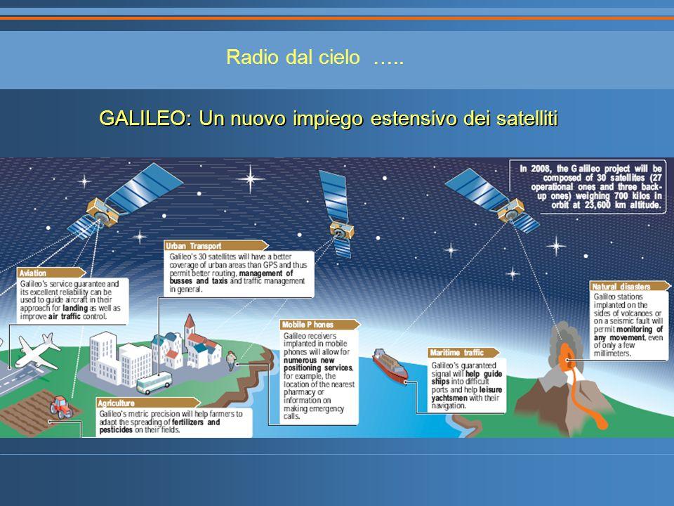 Radio dal cielo ….. GALILEO: Un nuovo impiego estensivo dei satelliti