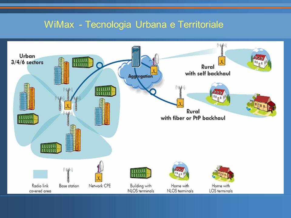 WiMax - Tecnologia Urbana e Territoriale
