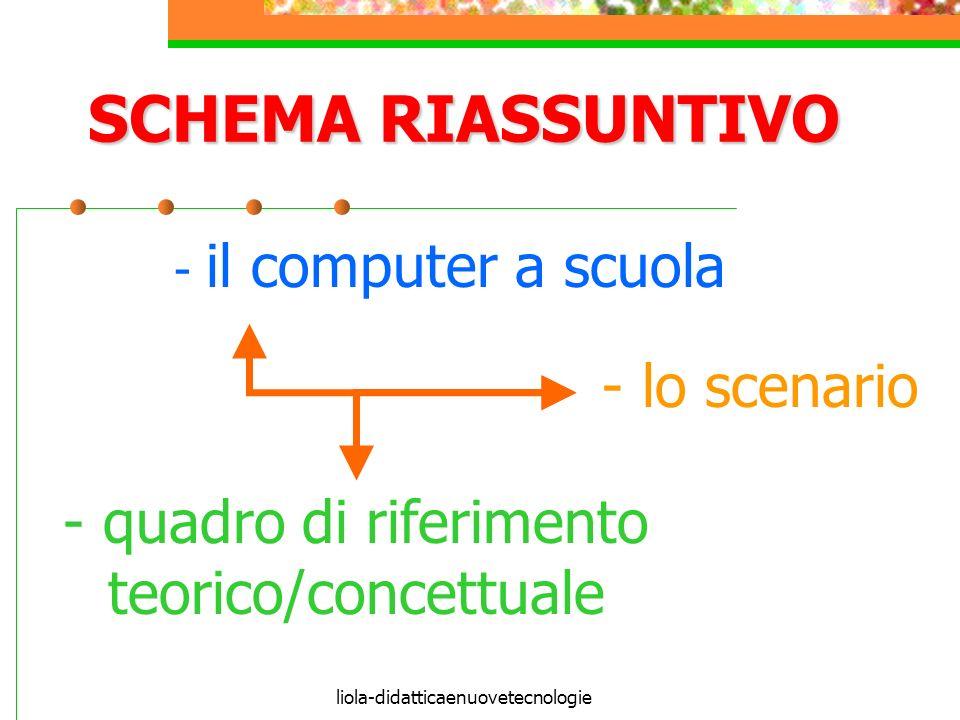 liola-didatticaenuovetecnologie SCHEMA RIASSUNTIVO - il computer a scuola - lo scenario - quadro di riferimento teorico/concettuale