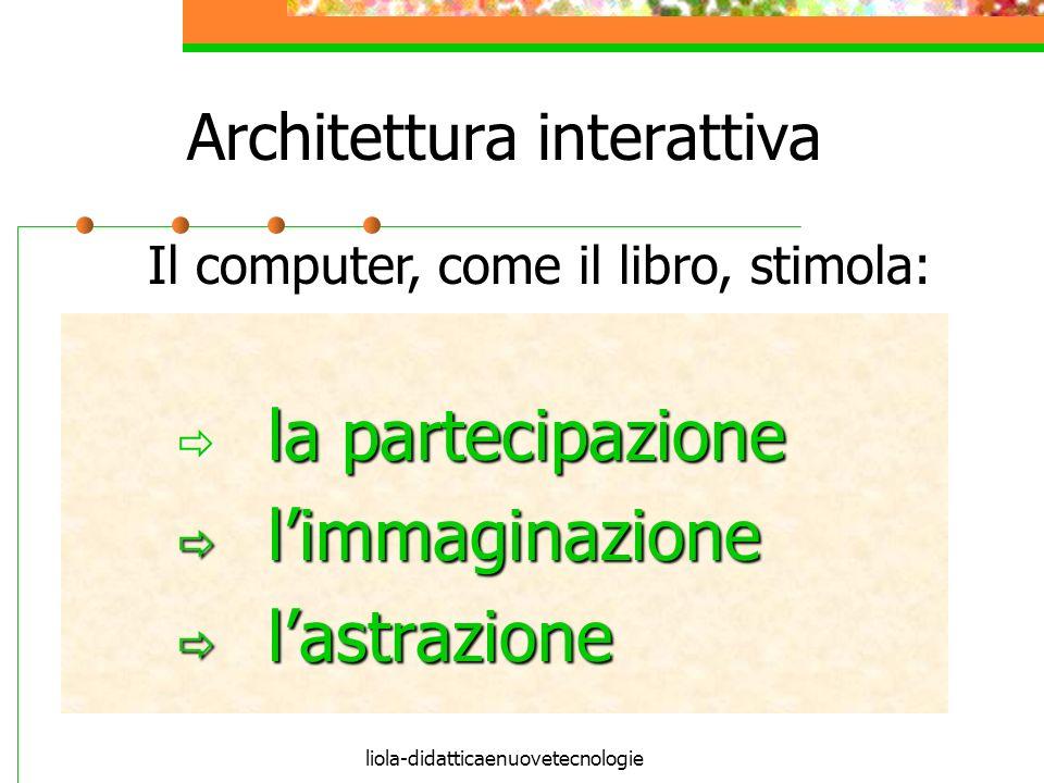 liola-didatticaenuovetecnologie Architettura interattiva la partecipazione la partecipazione limmaginazione limmaginazione lastrazione lastrazione Il computer, come il libro, stimola: