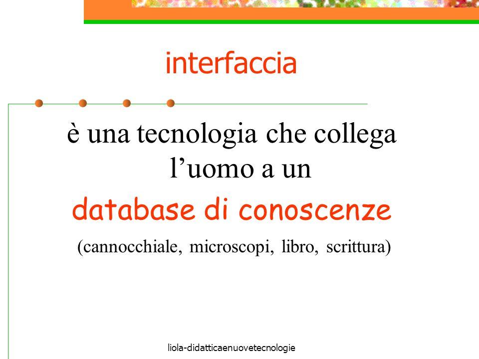 liola-didatticaenuovetecnologie interfaccia è una tecnologia che collega luomo a un database di conoscenze (cannocchiale, microscopi, libro, scrittura)