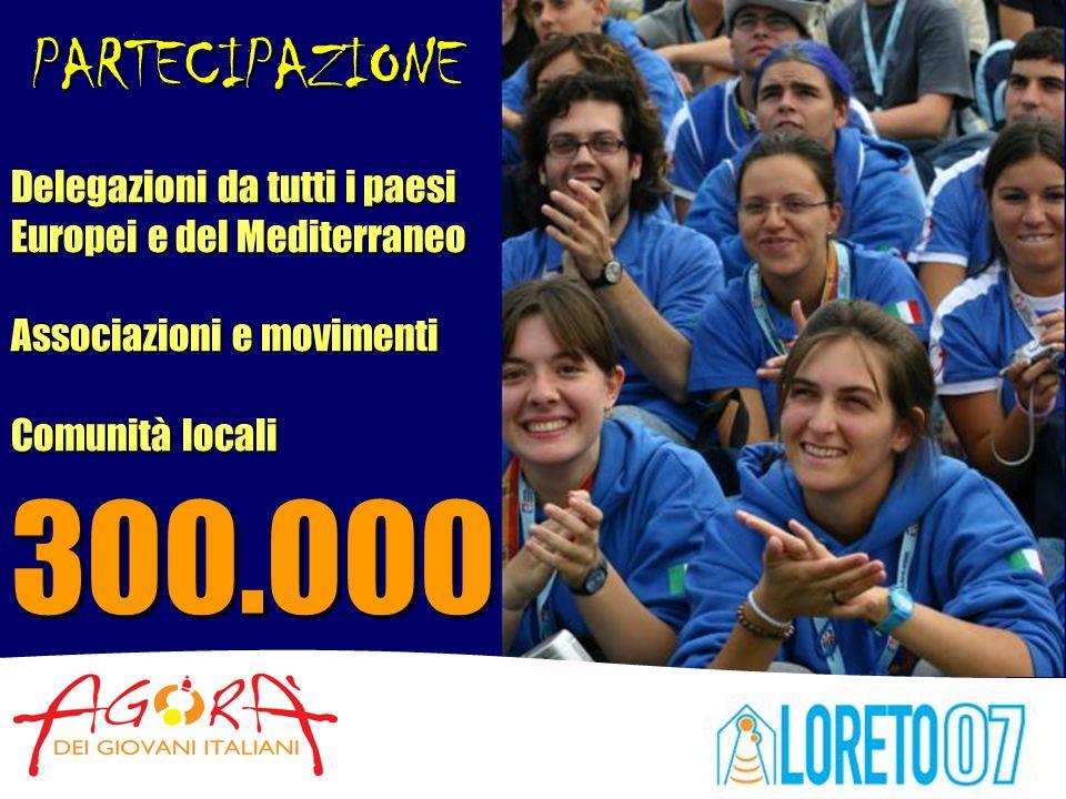 PARTECIPAZIONE Delegazioni da tutti i paesi Europei e del Mediterraneo Associazioni e movimenti Comunità locali 300.000