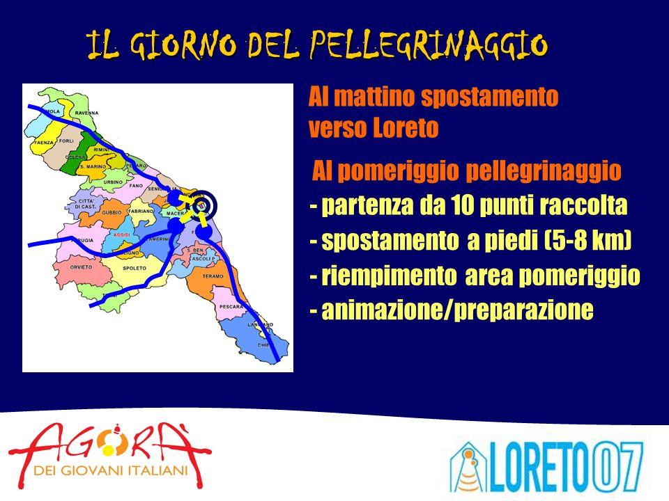 IL GIORNO DEL PELLEGRINAGGIO Al pomeriggio pellegrinaggio Al mattino spostamento verso Loreto - spostamento a piedi (5-8 km) - riempimento area pomeriggio - animazione/preparazione - partenza da 10 punti raccolta