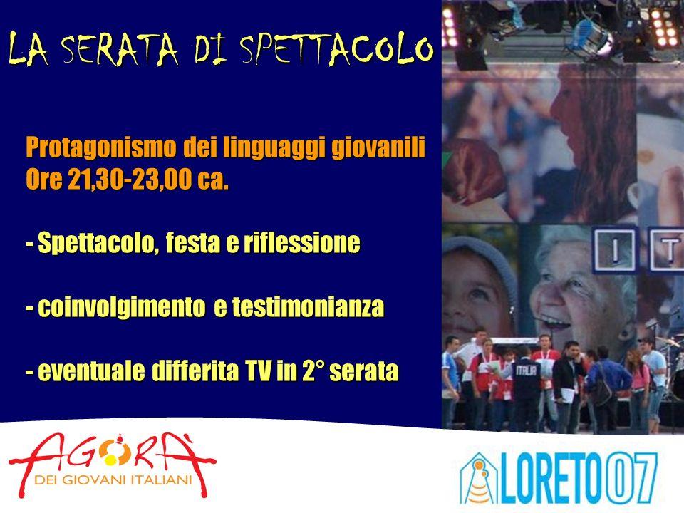 LA SERATA DI SPETTACOLO Protagonismo dei linguaggi giovanili Ore 21,30-23,00 ca.