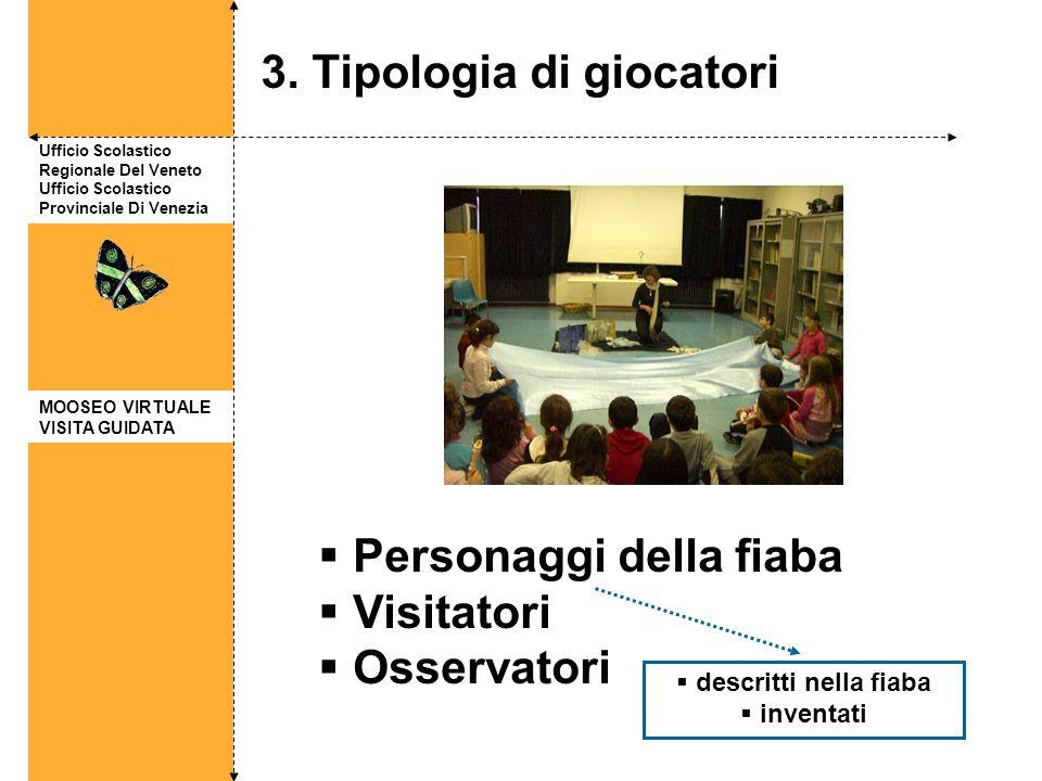 Ufficio Scolastico Regionale Del Veneto Ufficio Scolastico Provinciale Di Venezia 3. Tipologia di giocatori MOOSEO VIRTUALE VISITA GUIDATA Personaggi