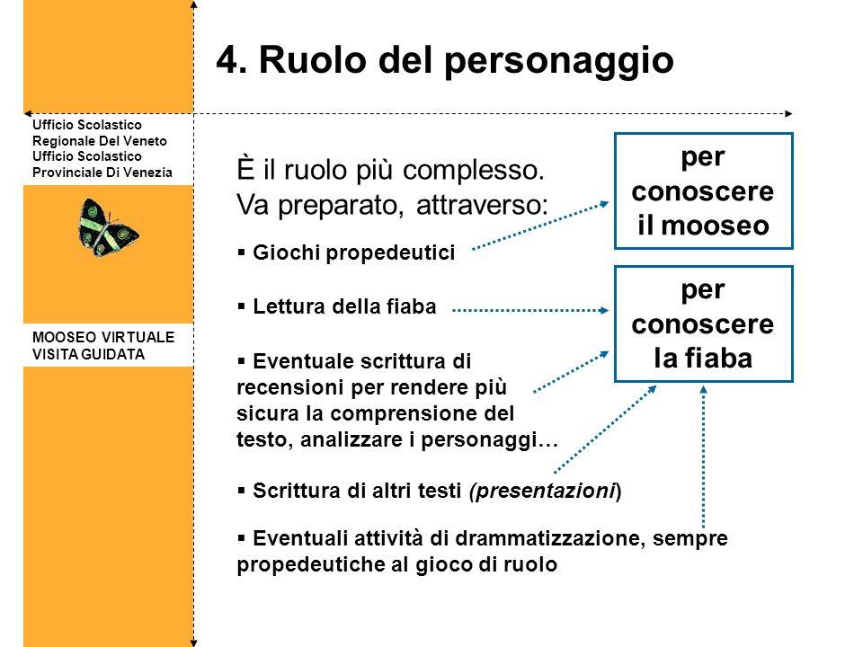 Ufficio Scolastico Regionale Del Veneto Ufficio Scolastico Provinciale Di Venezia 4. Ruolo del personaggio Lettura della fiaba È il ruolo più compless