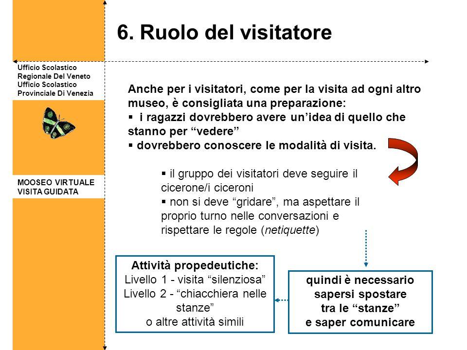 Ufficio Scolastico Regionale Del Veneto Ufficio Scolastico Provinciale Di Venezia 6. Ruolo del visitatore Anche per i visitatori, come per la visita a