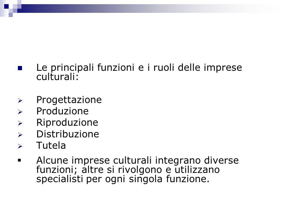 Le principali funzioni e i ruoli delle imprese culturali: Progettazione Produzione Riproduzione Distribuzione Tutela Alcune imprese culturali integran