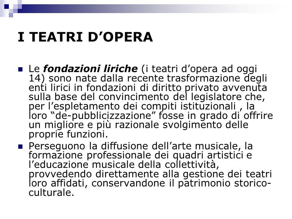I TEATRI DOPERA Le fondazioni liriche (i teatri dopera ad oggi 14) sono nate dalla recente trasformazione degli enti lirici in fondazioni di diritto p