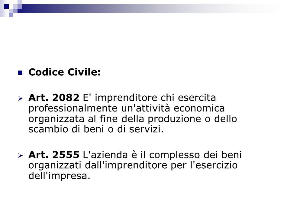 Codice Civile: Art. 2082 E' imprenditore chi esercita professionalmente un'attività economica organizzata al fine della produzione o dello scambio di