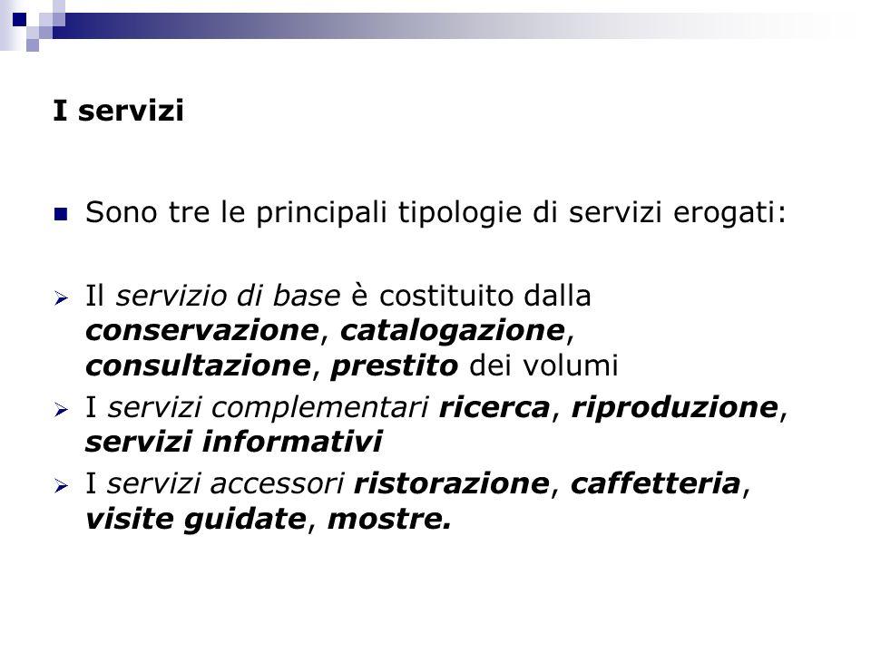 I servizi Sono tre le principali tipologie di servizi erogati: Il servizio di base è costituito dalla conservazione, catalogazione, consultazione, pre