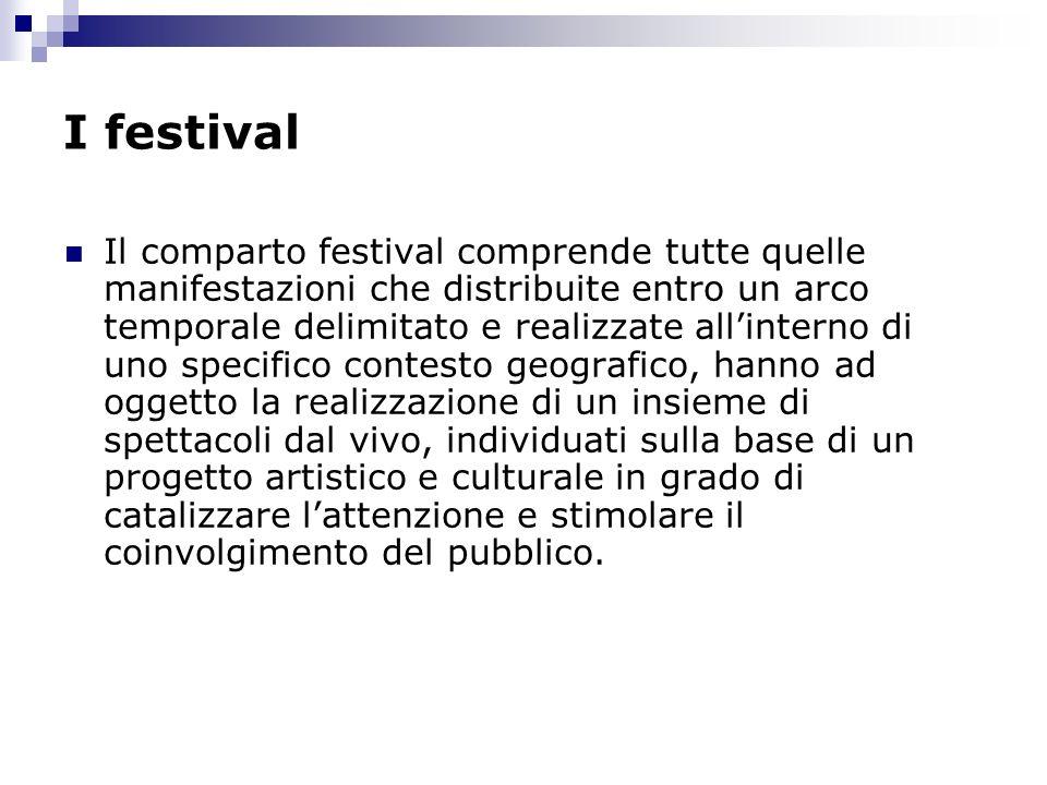 I festival Il comparto festival comprende tutte quelle manifestazioni che distribuite entro un arco temporale delimitato e realizzate allinterno di un