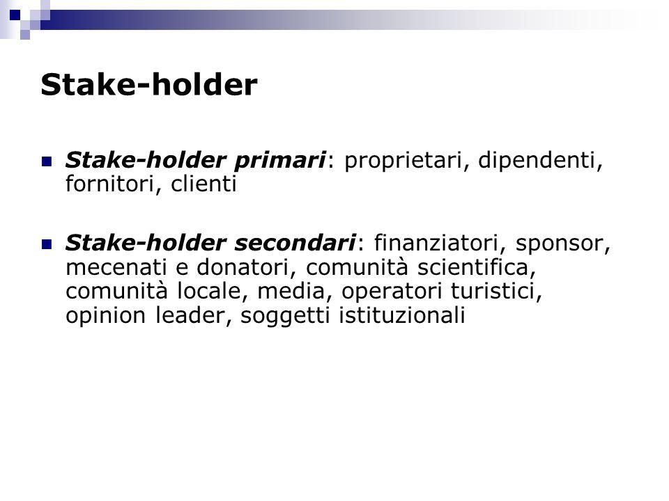 Stake-holder Stake-holder primari: proprietari, dipendenti, fornitori, clienti Stake-holder secondari: finanziatori, sponsor, mecenati e donatori, com