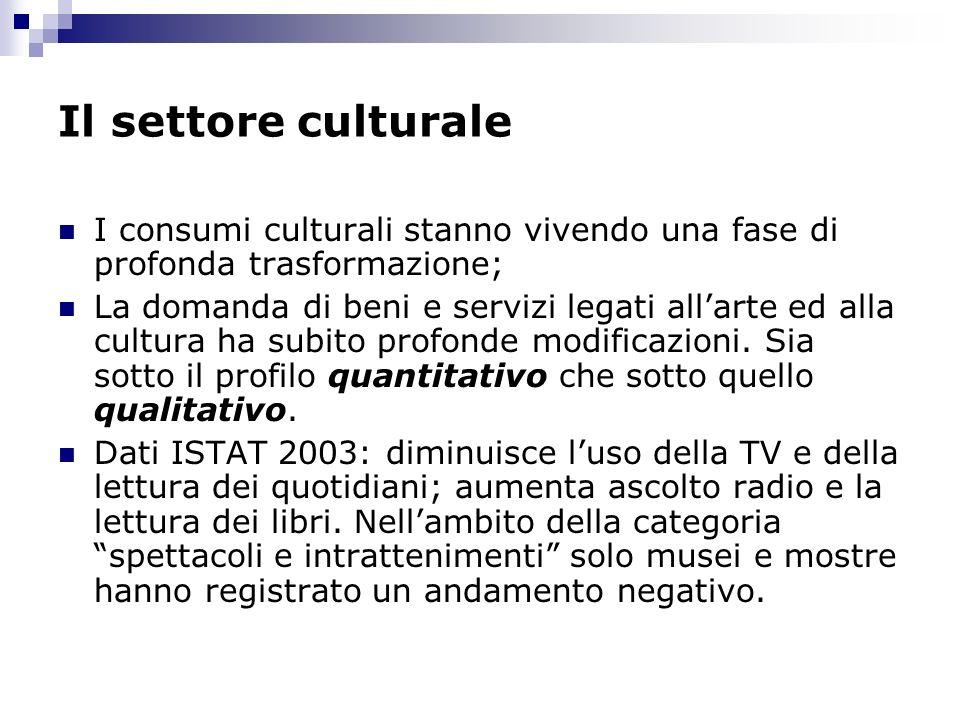 Il settore culturale I consumi culturali stanno vivendo una fase di profonda trasformazione; La domanda di beni e servizi legati allarte ed alla cultu