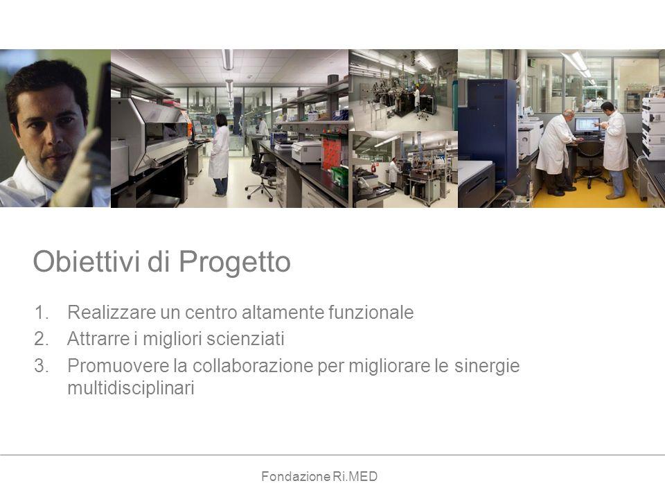 Obiettivi di Progetto 1. Realizzare un centro altamente funzionale 2. Attrarre i migliori scienziati 3. Promuovere la collaborazione per migliorare le