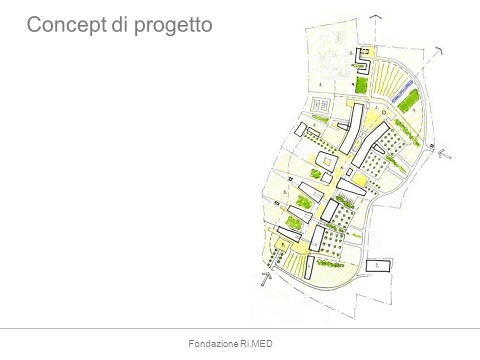 Concept di progetto Fondazione Ri.MED