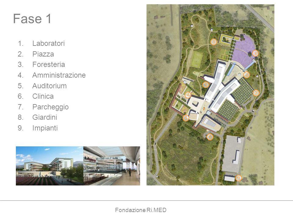 Fase 1 1.Laboratori 2. Piazza 3. Foresteria 4. Amministrazione 5.
