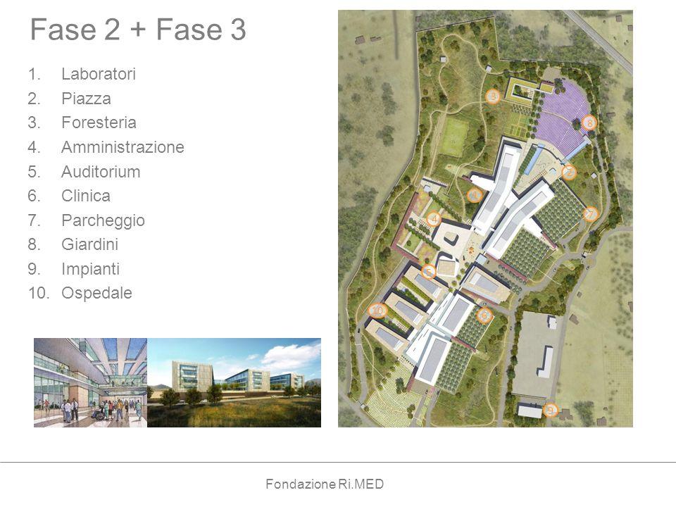 Fase 2 + Fase 3 1 2 3 4 5 6 7 8 9 10 1. Laboratori 2. Piazza 3. Foresteria 4. Amministrazione 5. Auditorium 6. Clinica 7. Parcheggio 8. Giardini 9. Im