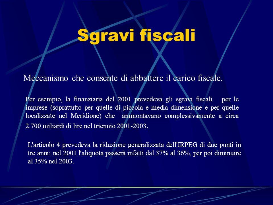 Sgravi fiscali Meccanismo che consente di abbattere il carico fiscale. Per esempio, la finanziaria del 2001 prevedeva gli sgravi fiscali per le impres