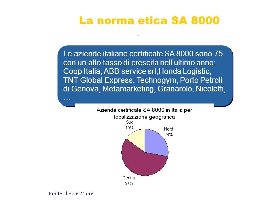 Le aziende italiane certificate SA 8000 sono 75 con un alto tasso di crescita nellultimo anno: Coop Italia, ABB service srl,Honda Logistic, TNT Global