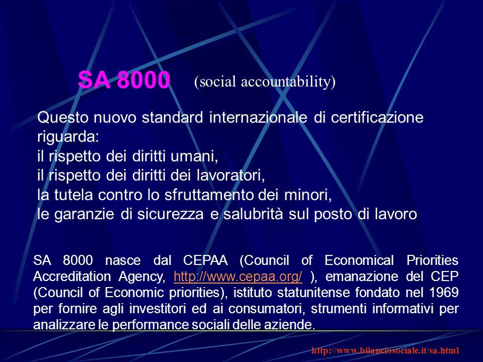 Questo nuovo standard internazionale di certificazione riguarda: il rispetto dei diritti umani, il rispetto dei diritti dei lavoratori, la tutela cont