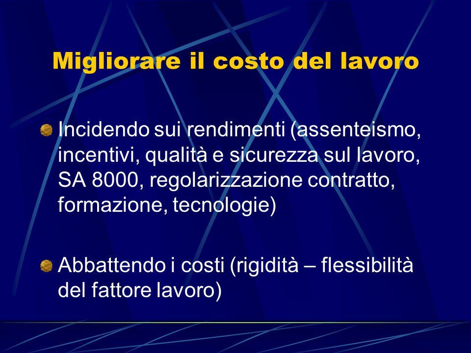 Migliorare il costo del lavoro Incidendo sui rendimenti (assenteismo, incentivi, qualità e sicurezza sul lavoro, SA 8000, regolarizzazione contratto,