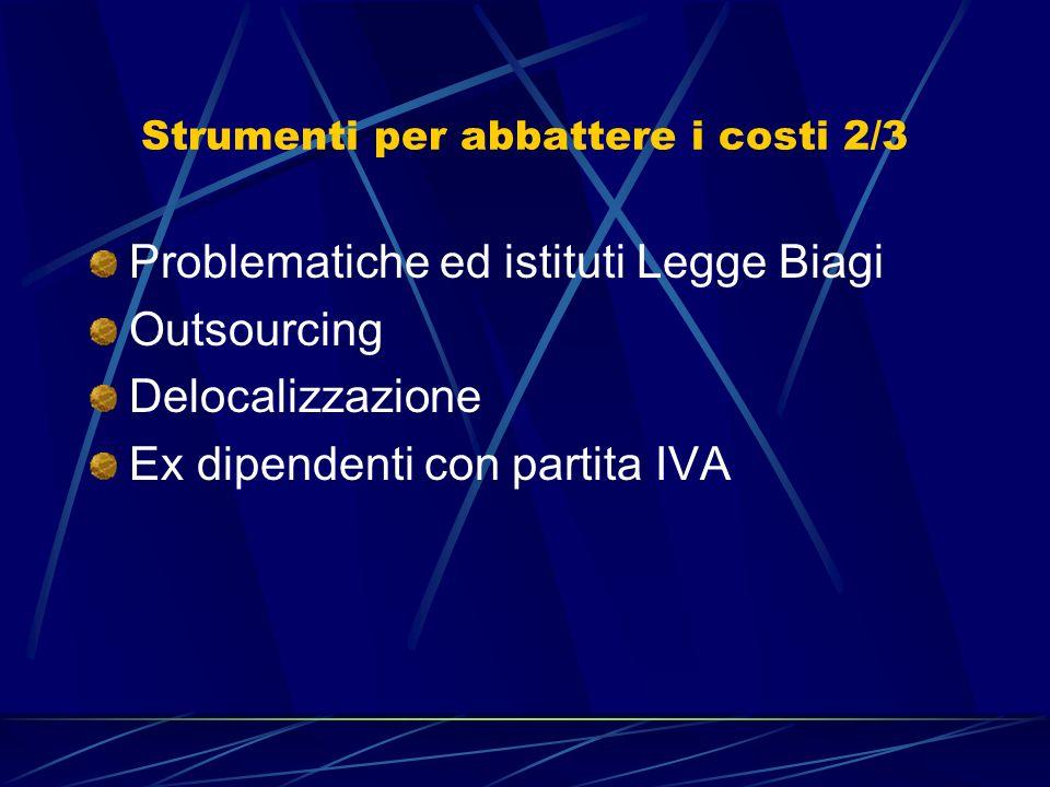 Strumenti per abbattere i costi 2/3 Problematiche ed istituti Legge Biagi Outsourcing Delocalizzazione Ex dipendenti con partita IVA
