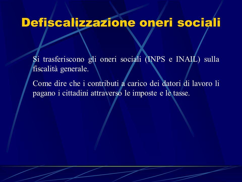 Sicurezza sul lavoro Alcuni indirizzi on line: Sicurezzaonline.it diario-prevenzione.it/ INAIL