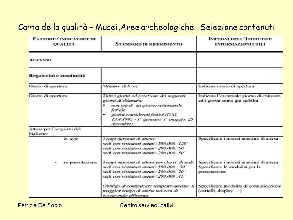Patrizia De SocioCentro serv.educativi Carta della qualità – Musei,Aree archeologiche – Selezione contenuti