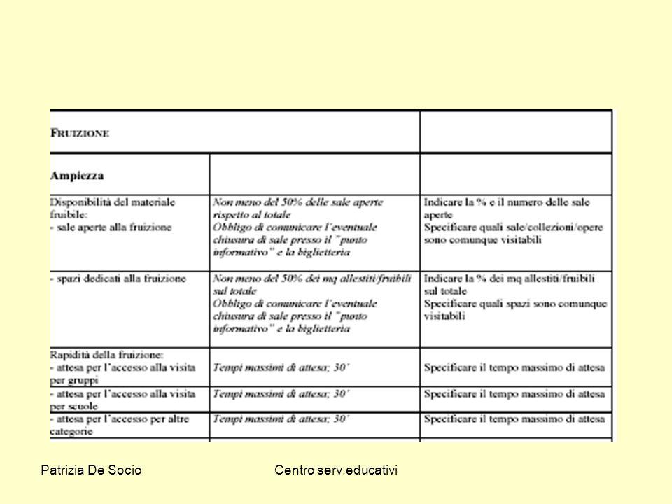 Patrizia De SocioCentro serv.educativi