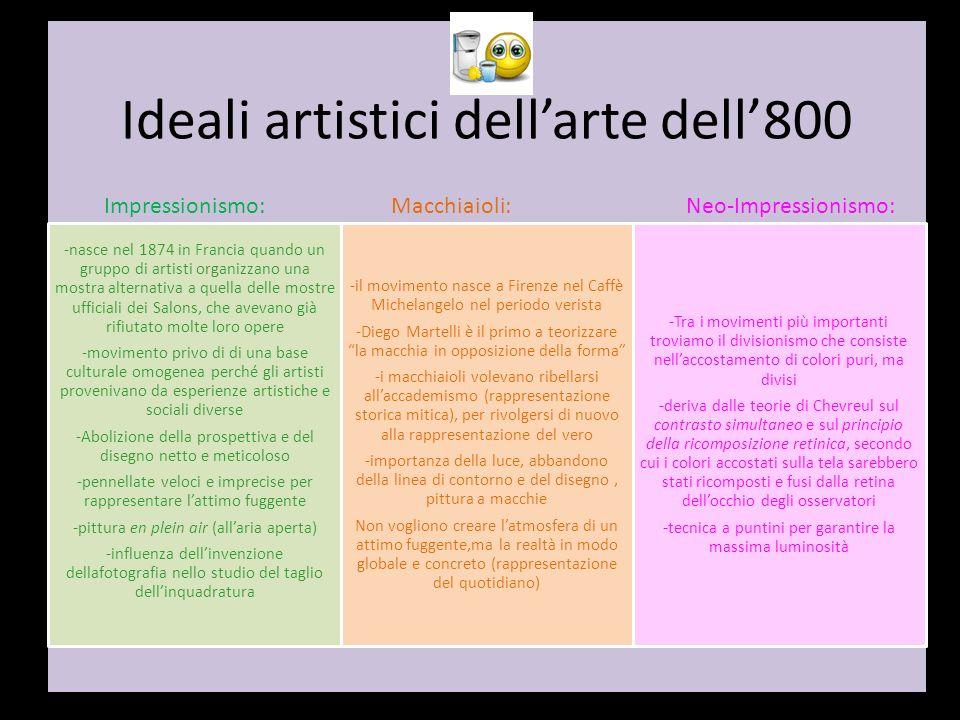 Ideali artistici dellarte dell800 -nasce nel 1874 in Francia quando un gruppo di artisti organizzano una mostra alternativa a quella delle mostre uffi