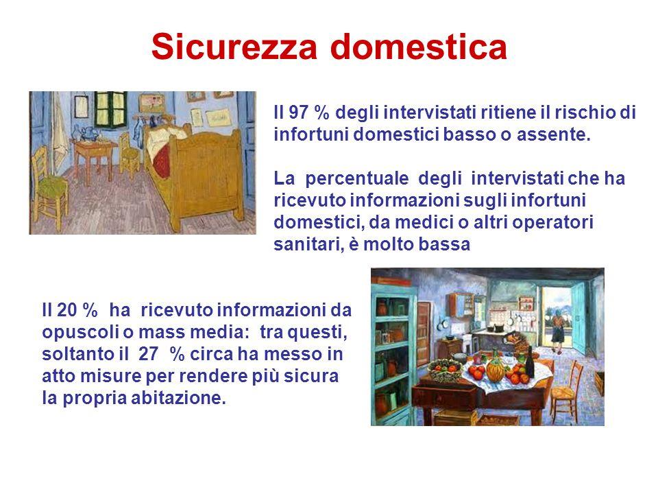 Sicurezza domestica Il 97 % degli intervistati ritiene il rischio di infortuni domestici basso o assente. La percentuale degli intervistati che ha ric