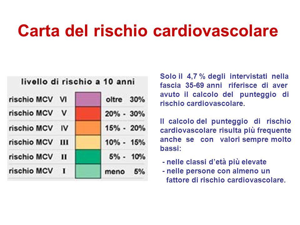 Carta del rischio cardiovascolare Solo il 4,7 % degli intervistati nella fascia 35-69 anni riferisce di aver avuto il calcolo del punteggio di rischio