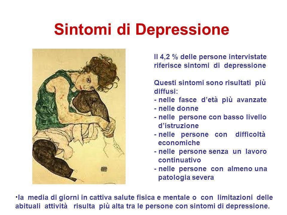 Sintomi di Depressione Il 4,2 % delle persone intervistate riferisce sintomi di depressione Questi sintomi sono risultati più diffusi: - nelle fasce d