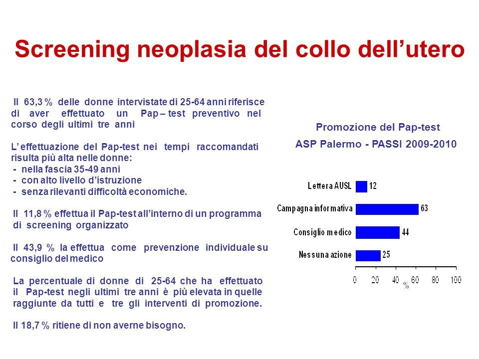 Screening neoplasia del collo dellutero Promozione del Pap-test ASP Palermo - PASSI 2009-2010 Il 63,3 % delle donne intervistate di 25-64 anni riferis