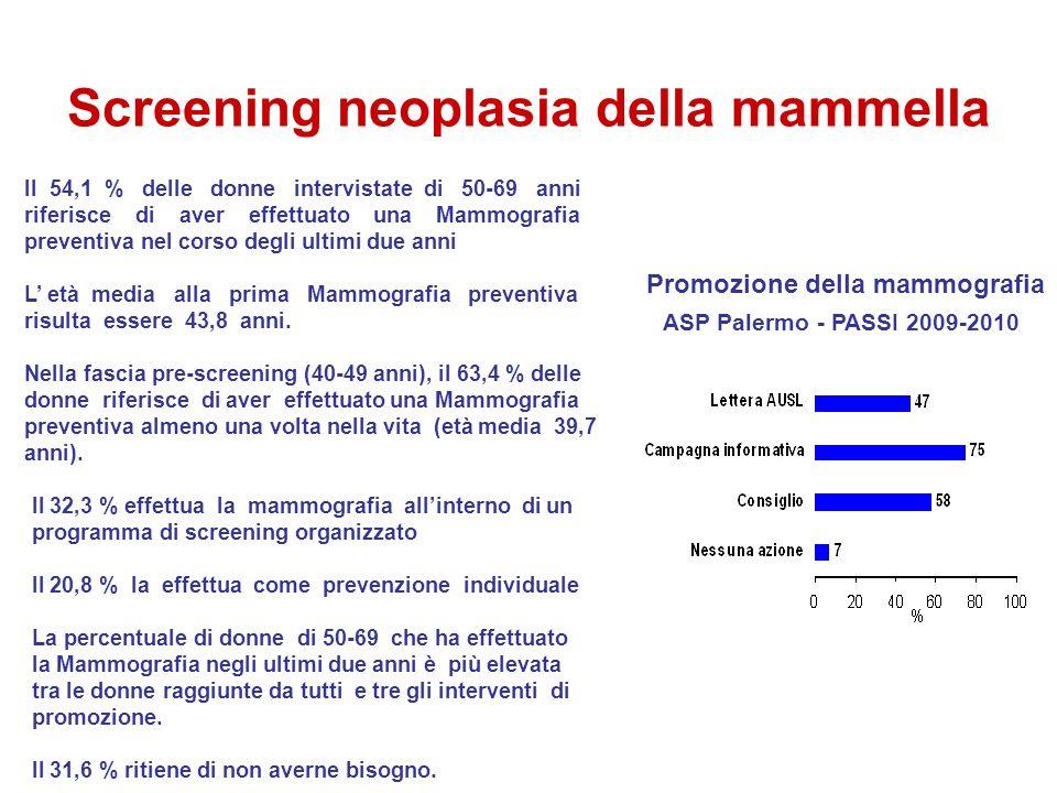 Screening neoplasia della mammella Promozione della mammografia ASP Palermo - PASSI 2009-2010 Il 54,1 % delle donne intervistate di 50-69 anni riferis