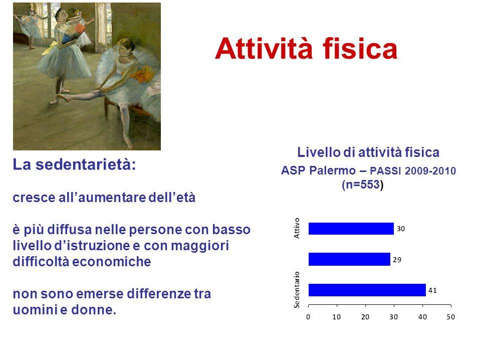 Attività fisica Livello di attività fisica ASP Palermo – PASSI 2009-2010 (n=553) La sedentarietà: cresce allaumentare delletà è più diffusa nelle pers