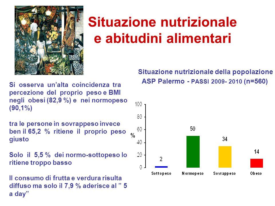 Situazione nutrizionale e abitudini alimentari Situazione nutrizionale della popolazione ASP Palermo - PASSI 2009- 2010 (n=560) Si osserva unalta coin