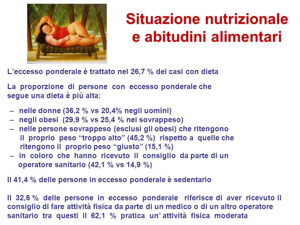 Situazione nutrizionale e abitudini alimentari Leccesso ponderale è trattato nel 26,7 % dei casi con dieta La proporzione di persone con eccesso ponde